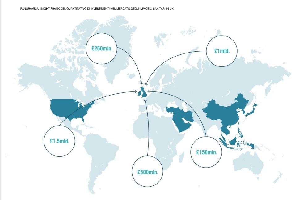 Investimenti globali nel settore sanitario nel Regno Unito nel 2018